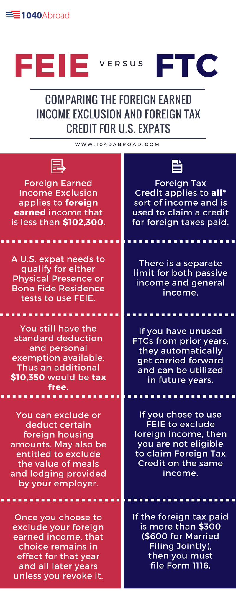 foreign earned income exclusion, foreign tax credit